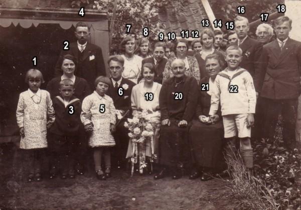 Evert Kuijper en Lisetta Josepha de Ruiter familieportret huwelijk