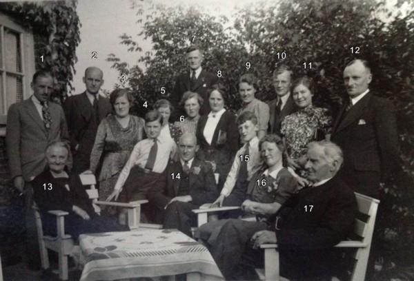Familieportret Geijsendorpher-Snabel