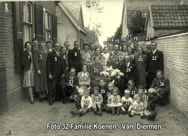 Familie Koenen / Van Diermen