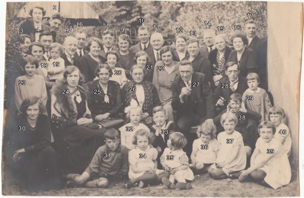 Familieportret Hendrik Giele en Christina van Dijk