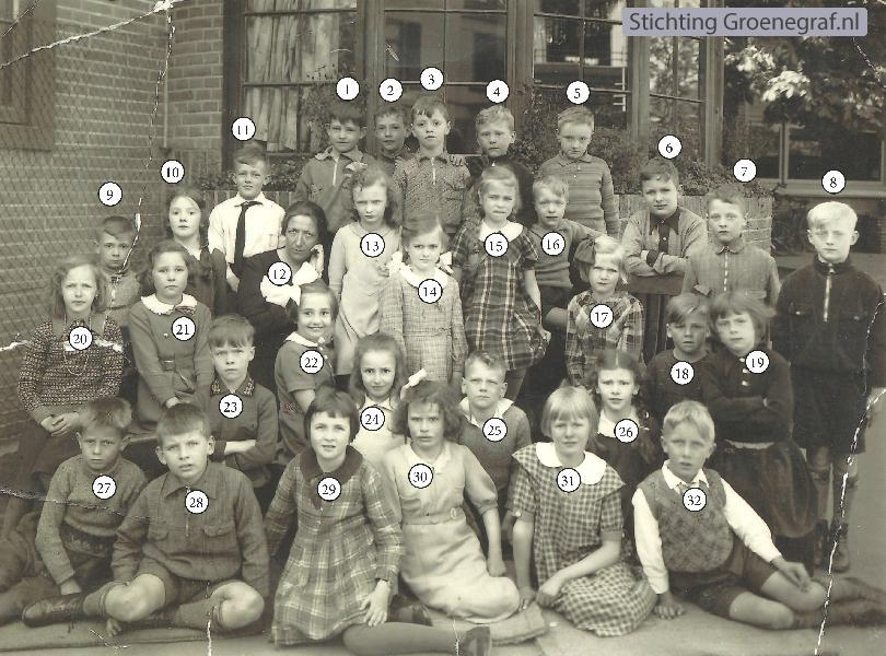 Schoolfoto van de Hervormde School, wat nu de Amalia Astroschool is.