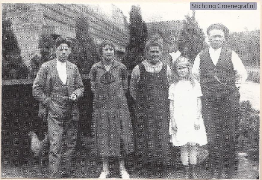 Nn, Antonia Limper, Marianne Antonette Bon, Francisca Johanna Everdina Limper, Petrus Limper