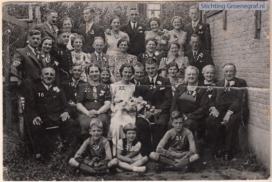 Gerrit de Gier, Francisca Johanna Everdina Limper en Ida Anna Suzanna Peterse