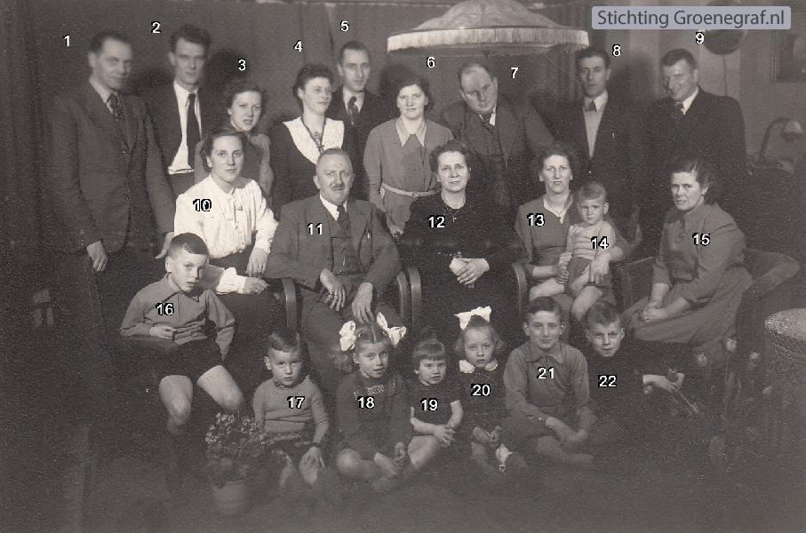 Familieportret Dirk de Gier en Gezina Jantina Bergman