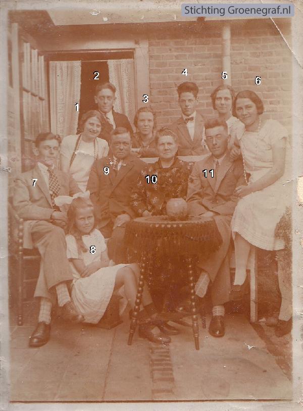 Foto  Petrus Limper en Marianne Antonette Bon familieportret