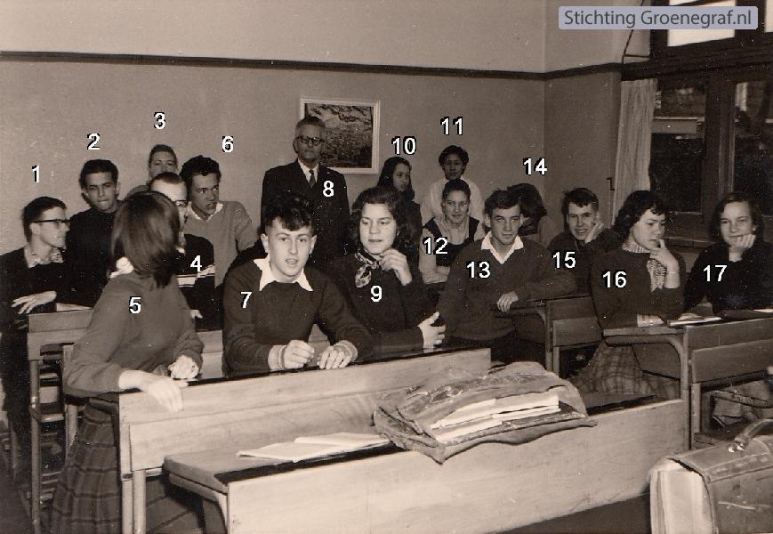 4e klas Hervormde Mulo School