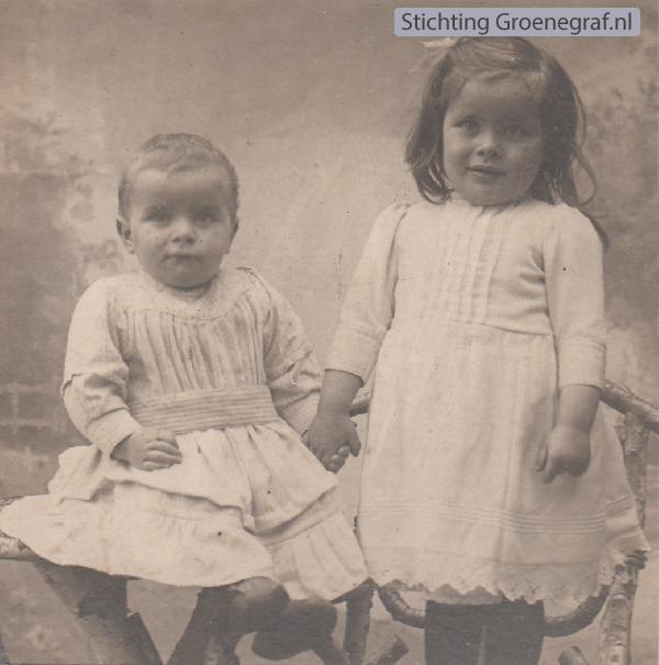 Johannes Marinus Hendriksen en Johanna Hendriksen