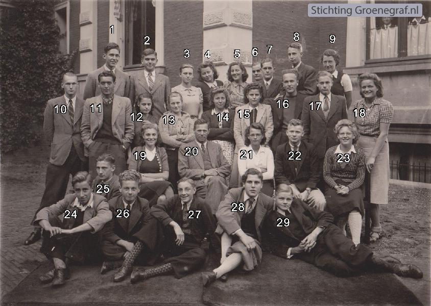 Het Baarnsch Lyceum klassenfoto