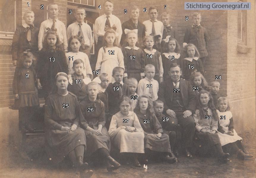 Foto  Hervormde Lagere School aan de Spoorstraat