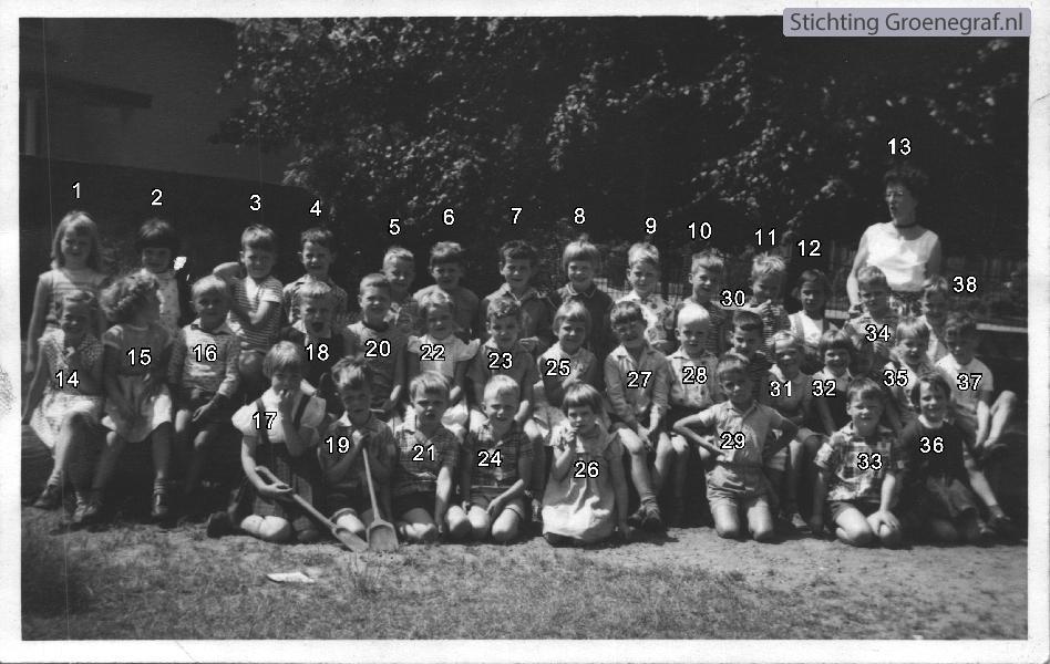 Lenteleven schooljaar 1959-1960