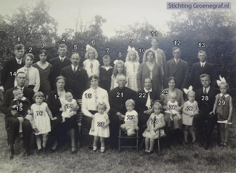 Familieportret Teunis Haarman en Willemijntje Meijers