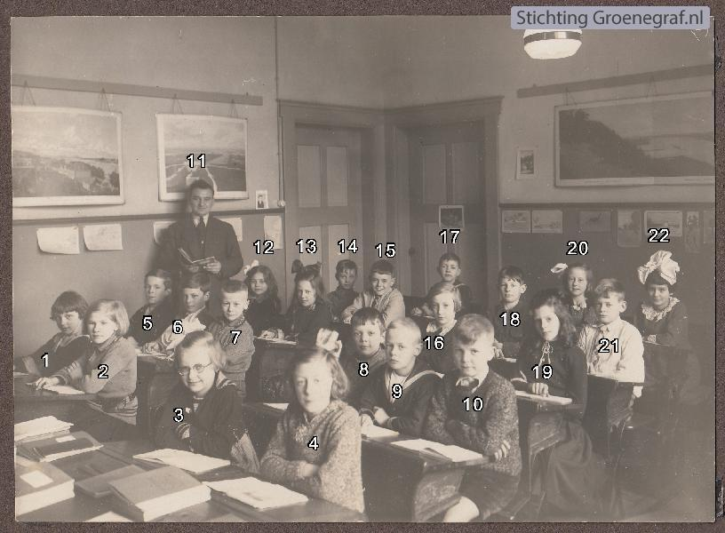 Koningin Wilhelminaschool (KWS)