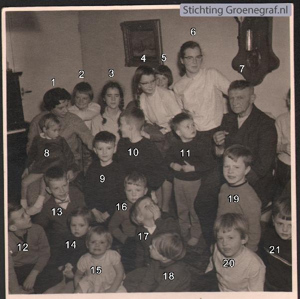 Familie Schouten (o.a.)