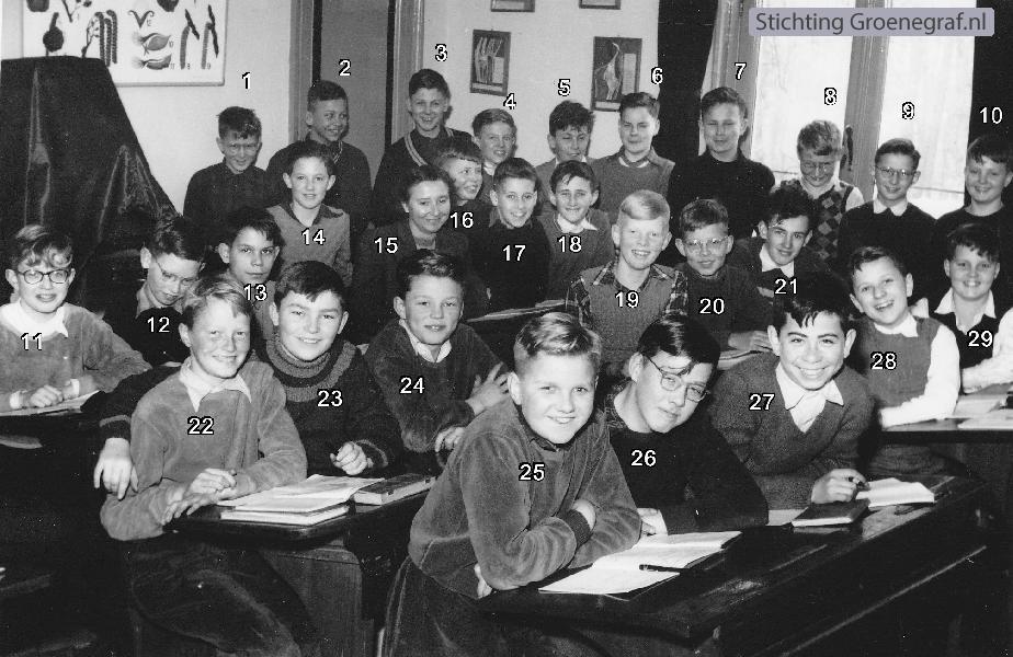 Het Baarsch Lyceum, klas 1c 1953