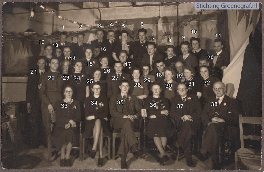 Familie Kuiper - Brölman