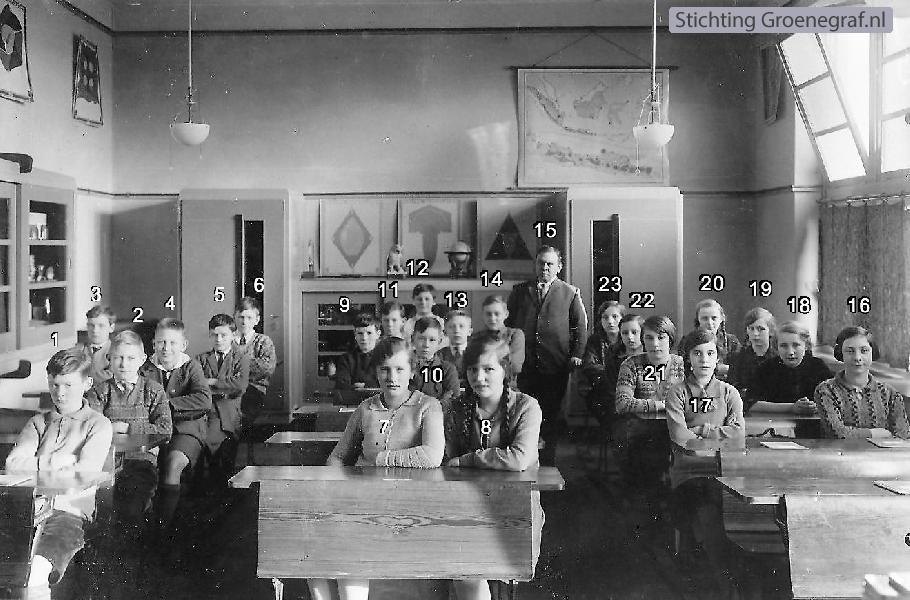 Foto  Hervormde School