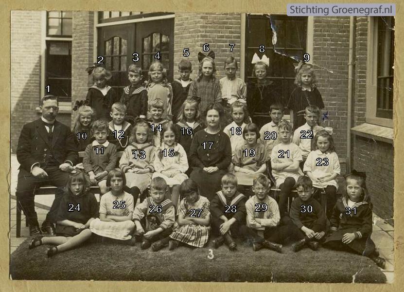 Koningin Wilhelmina School (KWS)