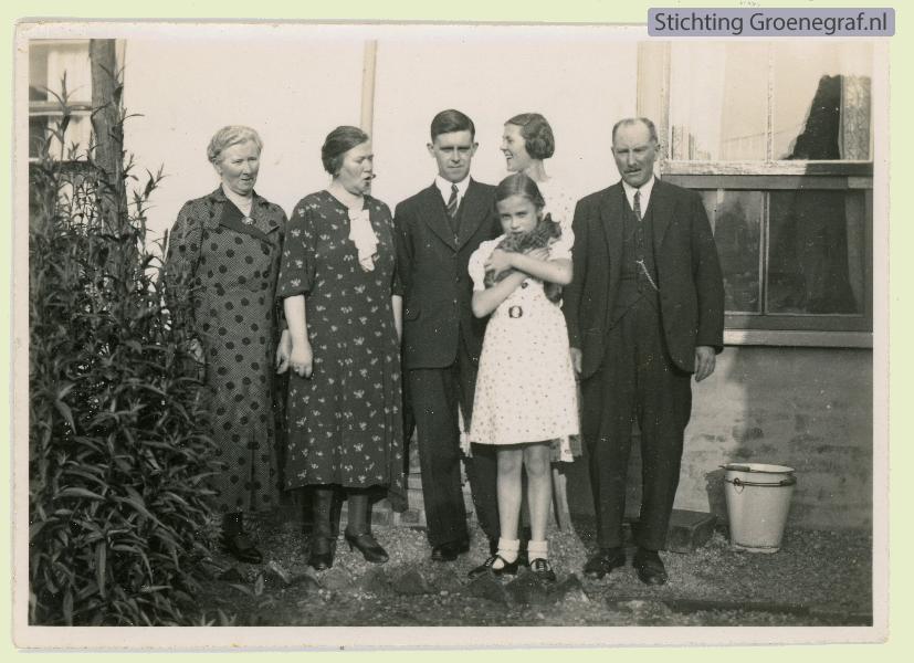 Familie Johan Pieter Gros jr. met oom en tante Sandtmann