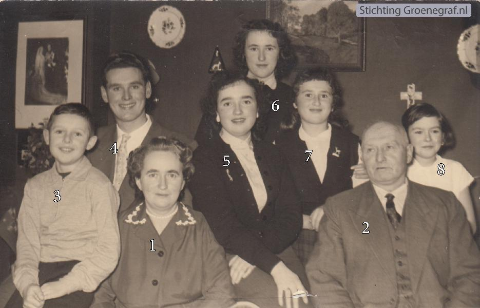 Cornelis Mathijs van der Wardt en Christina Berdina Richarda Schothorst met kinderen