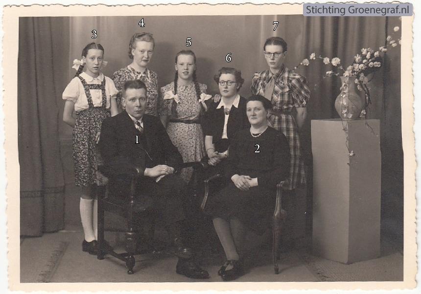 Cornelis Leendert Boom en Wilhelmina Bijsterveld met dochters