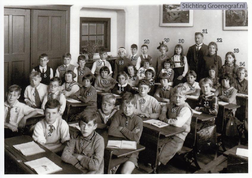 5e klas St. Bonifaciusschool