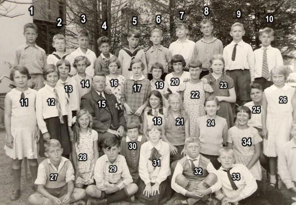 6e klas lagere school Oorsprong Baarn