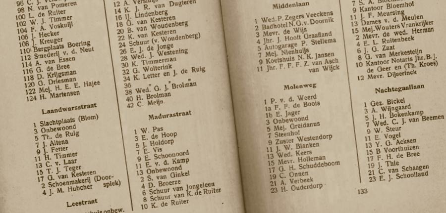 Adresboeken uit het Eemland