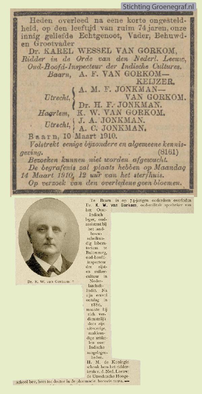 Overlijdensscan Karel Wessel van Gorkom