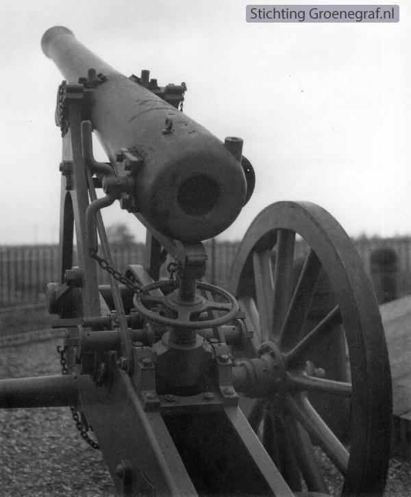 Waar zijn de kanonnen van de Naald?