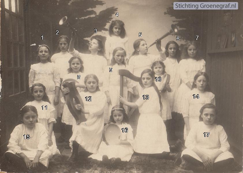 Wie, wat, waar: Een groep jonge meisjes op de foto