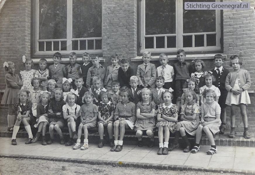 Wie, wat, waar: Klassenfoto Oorsprong 1943